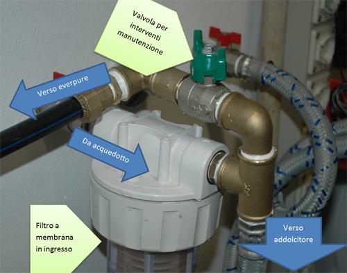 Depuratori di acqua casalinghi e case dell acqua c è qualcosa da